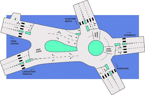 Bispham Roundabout Blackpool